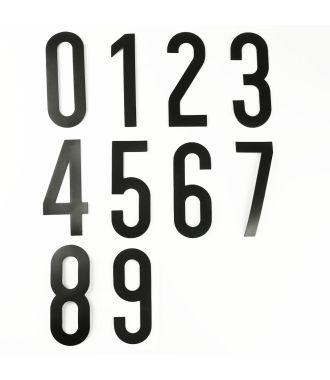 Magnetiske tal (0 to 9)